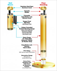"""Glaro Inc. Deluxe Smoker's Post 'Snap"""" Cap Infographic"""